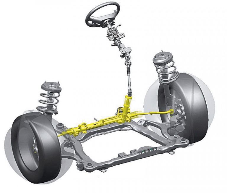 стоимость ремонта рулевой рейки